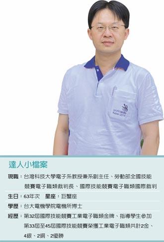 職場達人-國立台灣科技大學電子系教授 指導國際技能競賽 林淵翔成金牌推手