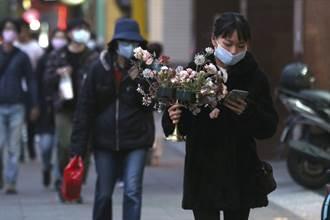 為何台防疫成功經濟成長佳?韓媒:不看陸臉色