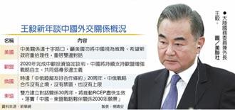 王毅 籲美新政府重拾理性