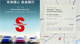 72 支超充樁!特斯拉全球最大超充站在上海啟用,一眼望不盡的充電樁海