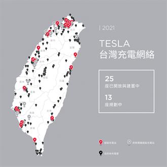 特斯拉宣布2021年台灣新增 13 座超級充電站,全台超充總數將突破 38 座