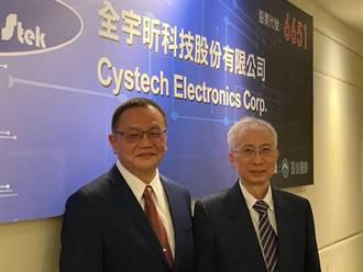《興櫃股》MOSFET添新兵 全宇昕:今年產品漲幅5~15%