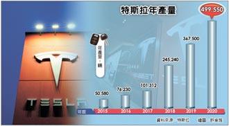 49.95萬輛特斯拉去年出貨創新高