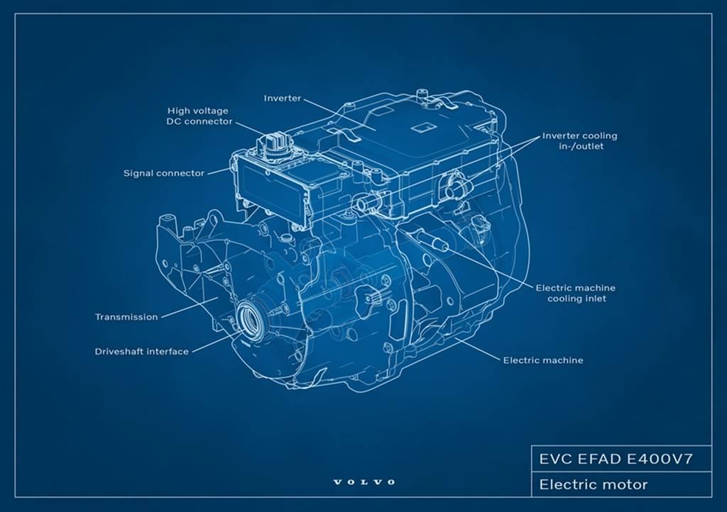 Volvo自行研發生產電動馬達 將先搭載於SPA2平台新世代車款