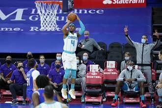 NBA》防疫升級 所有球員上場前都必須戴口罩