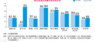 民主精彩  2018選舉女性縣市長達37.2%  21年首破1/3女性比例