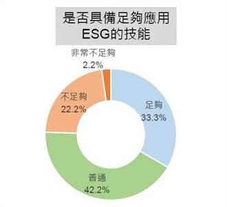 與ESG的距離 落實之路相當遙遠