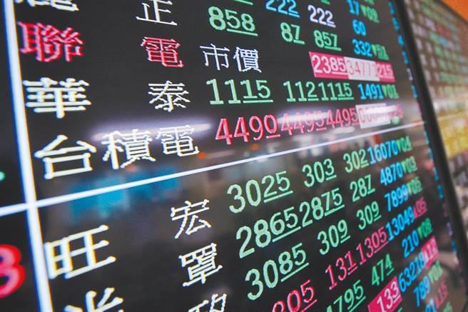 全球股市狂牛直衝,勞動基金去年估全年賺達4000億台幣。(示意圖/本報系資料照片)