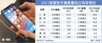 智慧手机产量 今年可望破底翻
