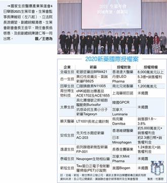 生策會表揚傑出生技醫療業者 翁啟惠:台灣研發已銜接國際