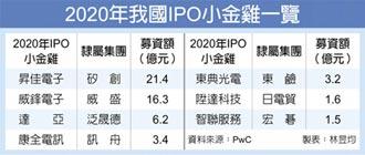 2020年IPO 資誠:七隻小金雞出頭
