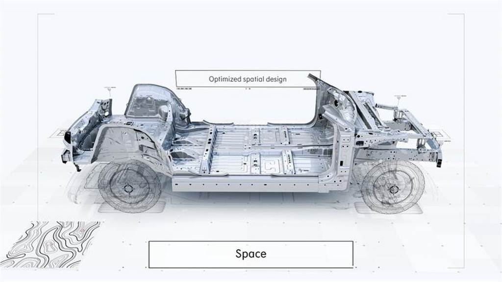 Smart 也要進軍電動休旅市場,可能會是一台跨界 EV 車款!