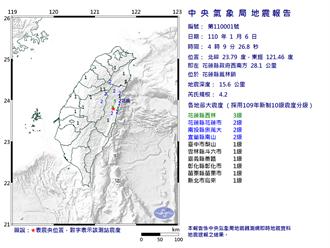 花蓮凌晨連2起規模4.2極淺層地震 最大震度4級