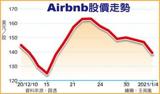 分析師不喊買 Airbnb股價重挫