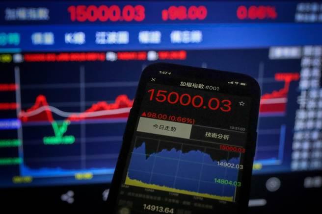 台股今天爆出逾4千億天量,失守萬五大關。(圖/中央社)