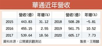 華通2020營收破600億新高