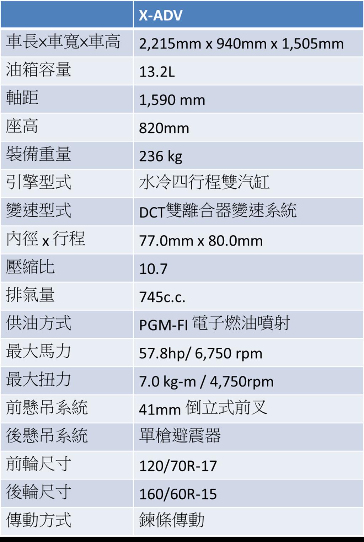 2021年式X-ADV規格表