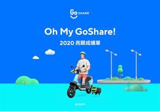 GoShare註冊用戶破百萬 2020年成績亮眼