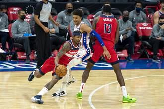 NBA》畢爾狂飆60分 巫師作客仍輸七六人