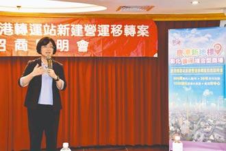 轉型與升級 王惠美推6大投資