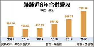 聯詠去年營收近800億 新高