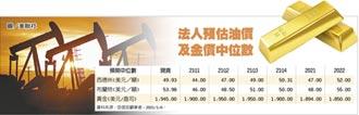 油價走升 能源股基金沾光