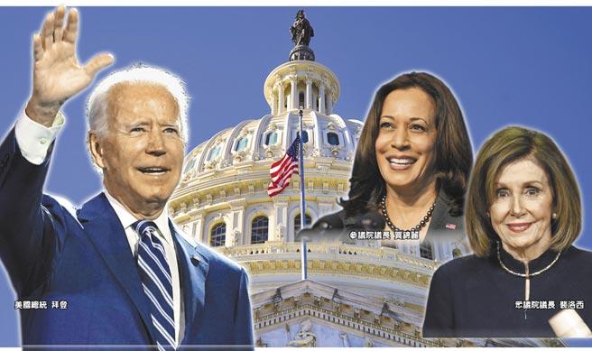 美國第46任總統底定,加上參眾院均由民主黨掌控,拜登政府將完全執政。兩院議長也首度由女性擔任,寫下歷史新猷。(美聯社)