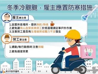 外送員疑天冷猝死 陳信瑜:雇主應主動為勞工送暖