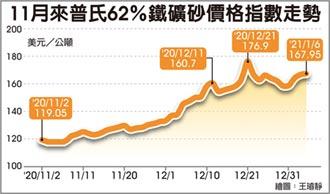 中鋼協難阻漲 鐵礦砂價狂飆