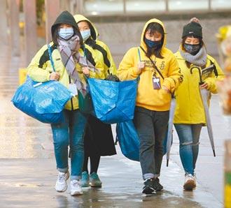 寒流發威 北台灣今明低溫6度