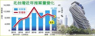 北台今年推案 拚1.34兆天量