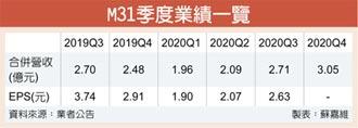 USB、PCIe需求旺 M31今年业绩拚新高
