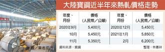陸寶鋼大漲 中鋼2月盤價漲定了