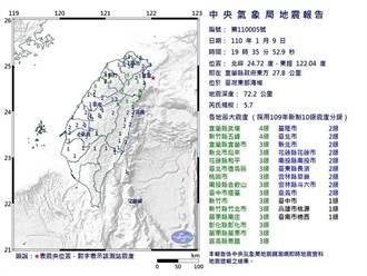 19時35分發生芮氏規模5.7級地震