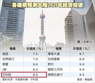 陸今年GDP增速 中科院估8.5%