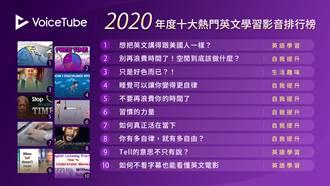 VoiceTube公布2020十大熱門影片排行榜 自我成長類最夯