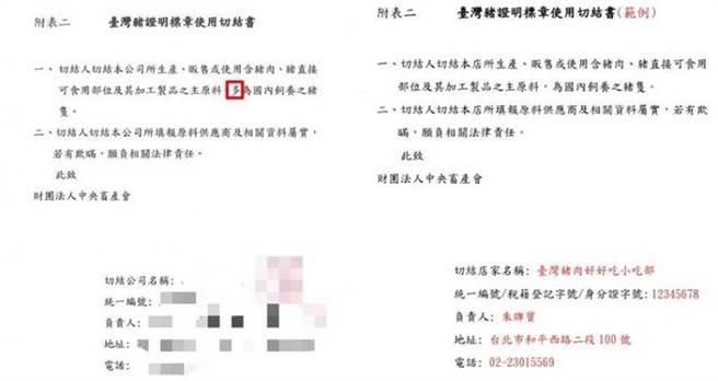 根據業者提供已簽署的切結書(左),跟農委會公布的範本(右),可看到一字之差(紅框處)承諾就大打折,但農委會仍讓此切結書過關。(圖/讀者提供、翻攝畫面)