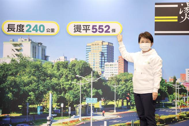 台中市長盧秀燕11日強調,路不只要平,還要燙平,目前燙平道路已達568條,長度約246公里。(盧金足攝)
