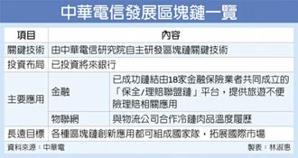 5G+AI助攻 中華電區塊鏈打國際盃