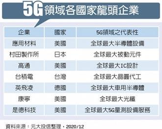 元大投信:5G投資 長線看好