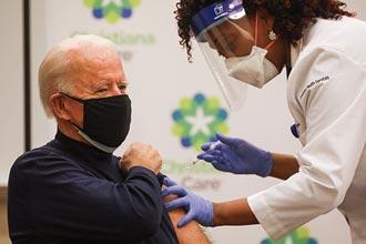 20日就職 拜登完成疫苗施打