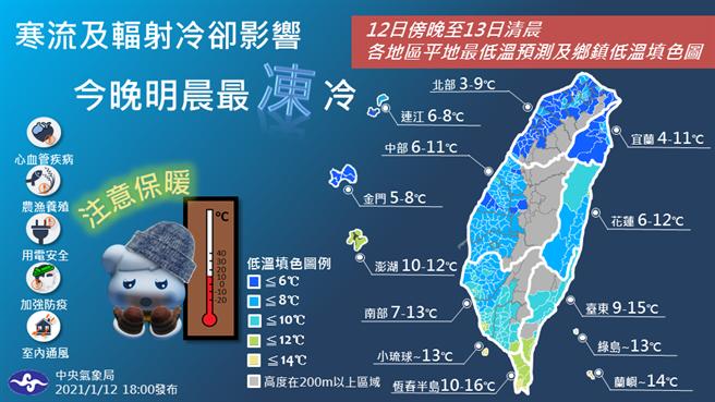 今夜至明晨(13日),受到寒流與顯著的輻射冷卻作用影響,全台仍受低溫壟罩,北台灣低溫僅剩6度,清晨更有機會出現極端低溫。(氣象局提供)