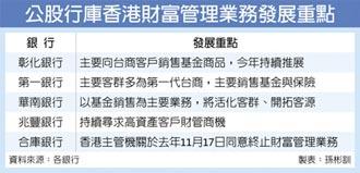 合庫撤香港財管 在台攻私銀