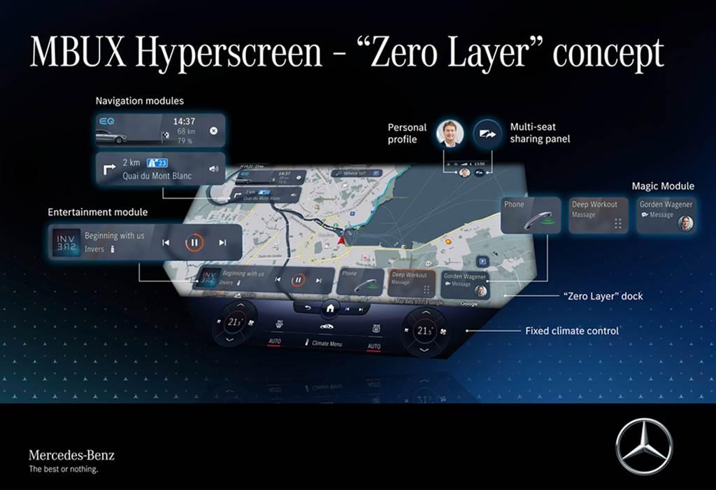 Mercedes-Benz將在CES展示新版具備旅程諮詢功能的MBUX 新S-Class也將會搭載