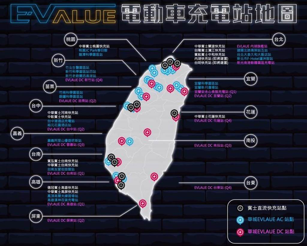 華城 EVALUE 今年建設 11 座 DC 快充站,覆蓋全台電動車充電路線