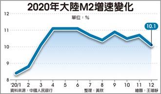 陸上月M2增速降至10.1%