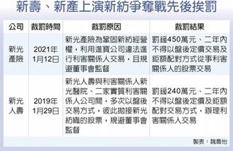 都是為了新紡經營權… 關係人交易違規 新光產遭罰450萬