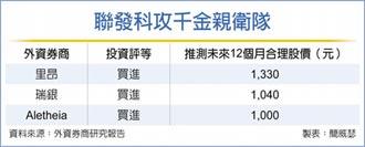 IC設計奔千金 聯發科 高喊1,330元
