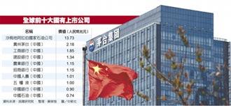 貴州茅台 全球第二大上市國企