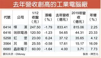 IPC五强 去年营收创高
